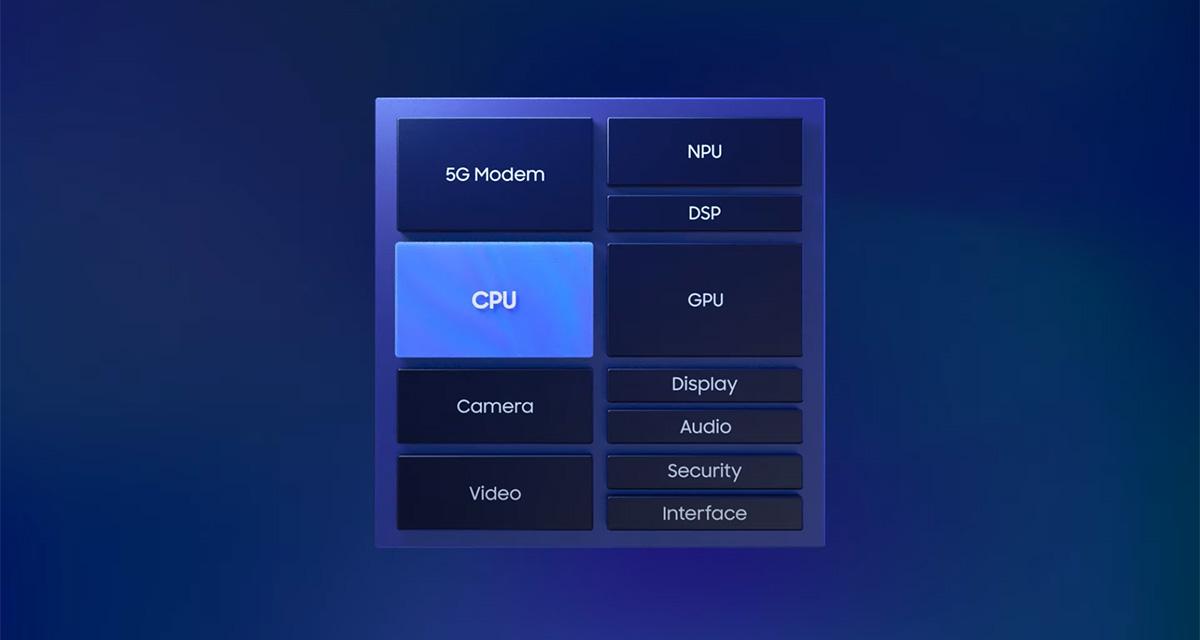 Samsung Exynos 2100 - 01